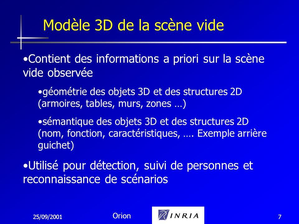25/09/2001 Orion 7 Modèle 3D de la scène vide Contient des informations a priori sur la scène vide observée géométrie des objets 3D et des structures