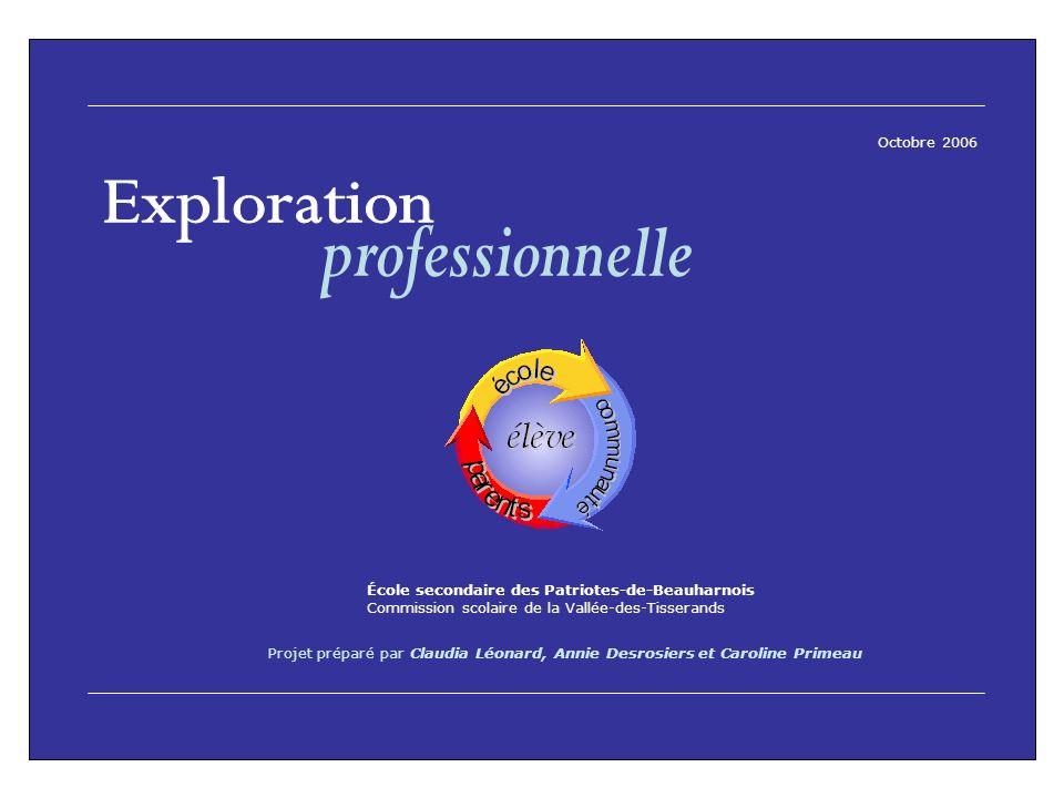 École secondaire des Patriotes-de-Beauharnois Commission scolaire de la Vallée-des-Tisserands Projet préparé par Claudia Léonard, Annie Desrosiers et Caroline Primeau Octobre 2006