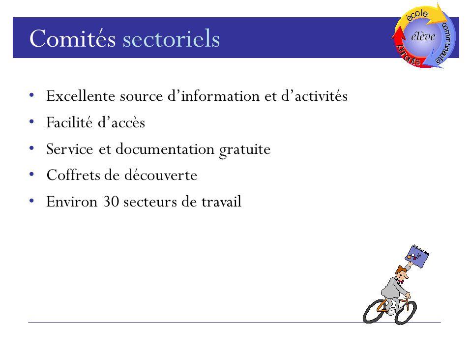 Comités sectoriels Excellente source dinformation et dactivités Facilité daccès Service et documentation gratuite Coffrets de découverte Environ 30 secteurs de travail