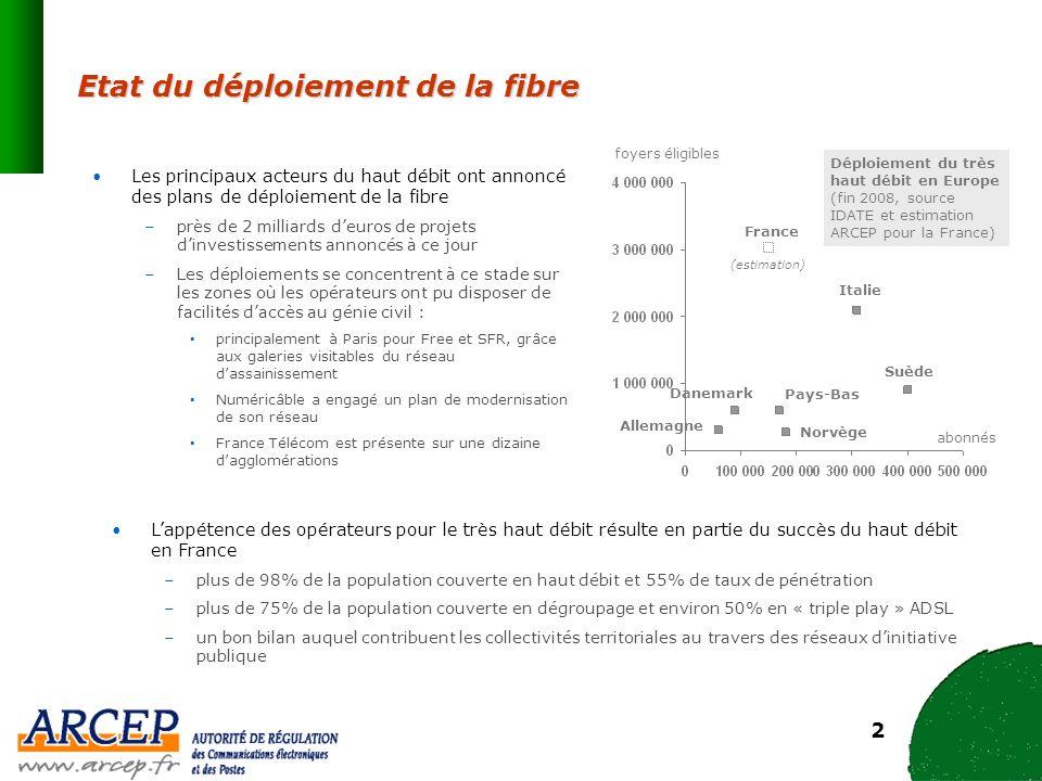 3 Le cadre réglementaire applicable Laccès au génie civil : Aux termes de la décision danalyse de marché du 25 juillet 2008 : - France Télécom se voit imposer une obligation daccès à son génie civil, dans des conditions transparentes, non discriminatoires et à un tarif orienté vers les coûts - pas dobligations sur la fibre à ce stade La partie terminale des réseaux fibre : La loi de modernisation de léconomie (LME) définit un cadre favorable au déploiement de la fibre, au travers de dispositions permettant de : - faciliter le déploiement de la fibre dans la propriété privée par les opérateurs - limiter le risque de monopole locaux dans les immeubles, à travers un principe de mutualisation de la partie terminale, dont la mise en œuvre est confiée à lARCEP - pré-équiper les immeubles neufs en fibre optique Le dispositif de régulation se compose de deux outils complémentaires : Lobjectif est de permettre à tous les opérateurs dinvestir dans le très haut débit.