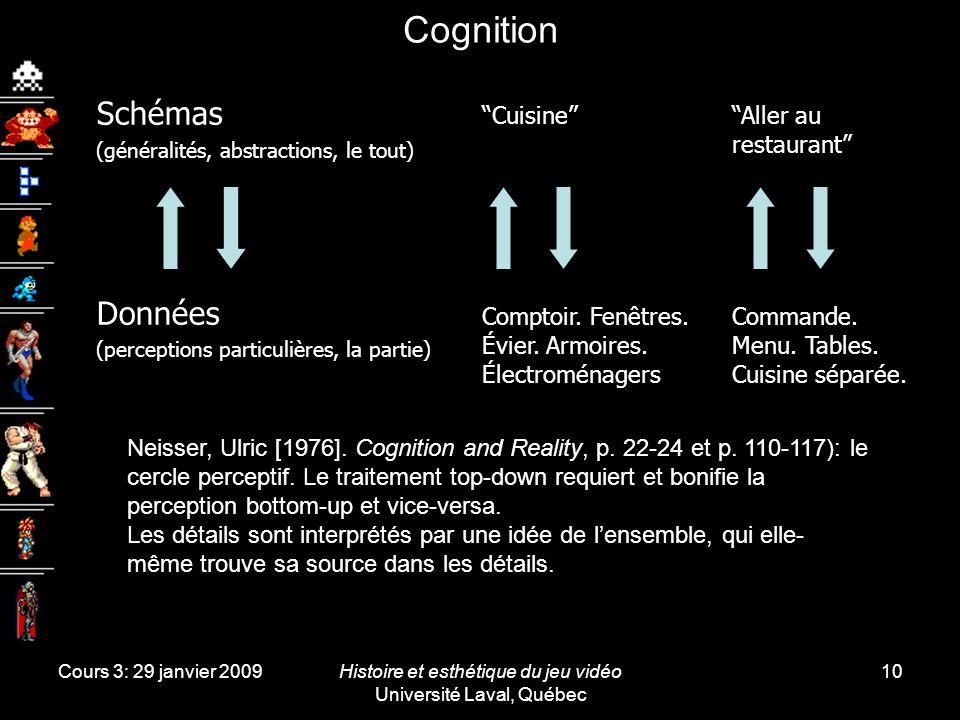 Cours 3: 29 janvier 2009Histoire et esthétique du jeu vidéo Université Laval, Québec 10 Cognition Schémas (généralités, abstractions, le tout) Données (perceptions particulières, la partie) Cuisine Comptoir.