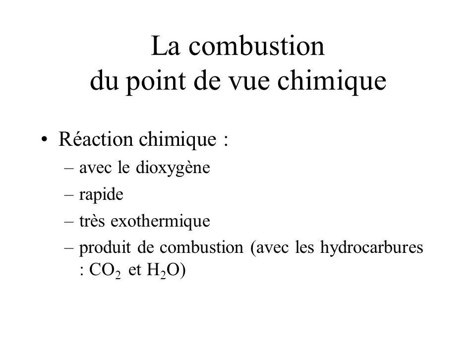 La combustion du point de vue chimique Réaction chimique : –avec le dioxygène –rapide –très exothermique –produit de combustion (avec les hydrocarbures : CO 2 et H 2 O)