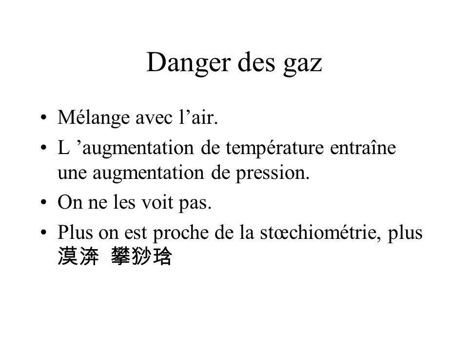 Danger des gaz Mélange avec lair.