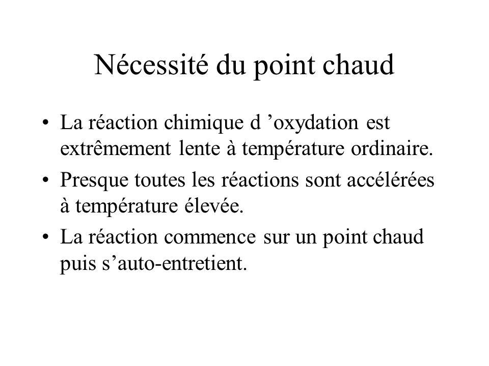 Nécessité du point chaud La réaction chimique d oxydation est extrêmement lente à température ordinaire.