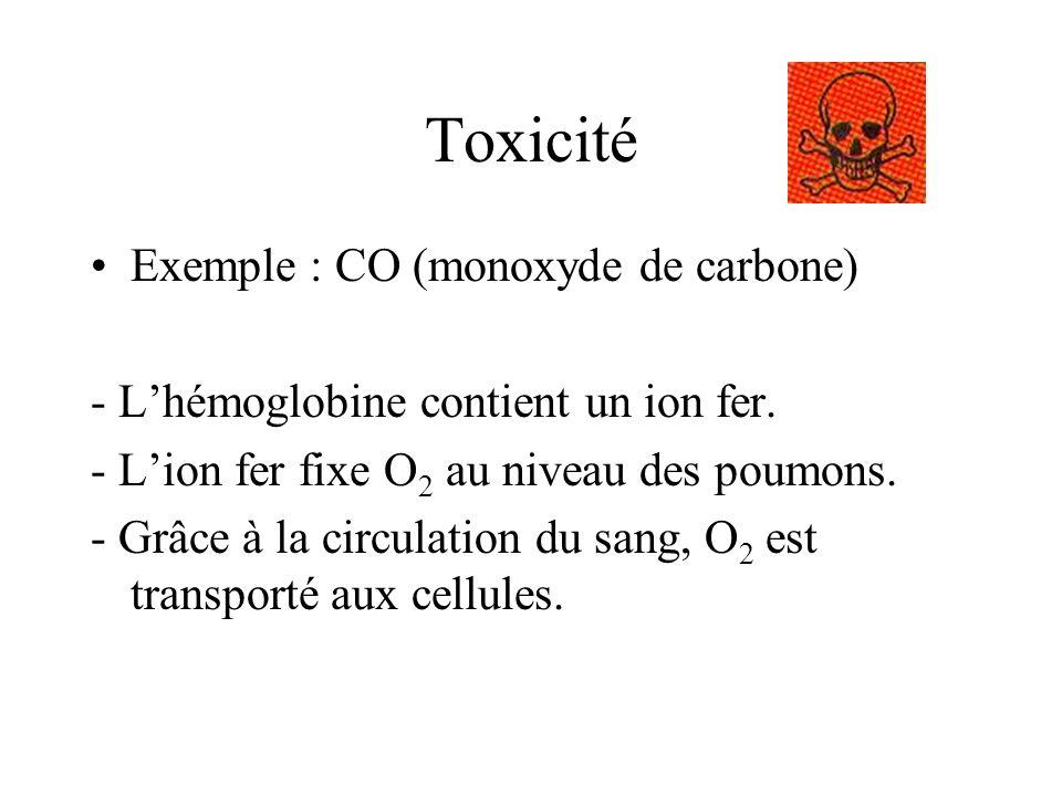 Toxicité Exemple : CO (monoxyde de carbone) - Lhémoglobine contient un ion fer.