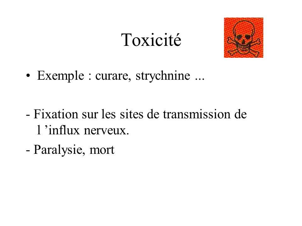 Toxicité Exemple : curare, strychnine...