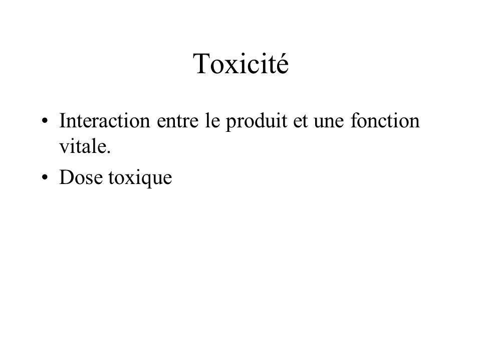 Toxicité Interaction entre le produit et une fonction vitale. Dose toxique