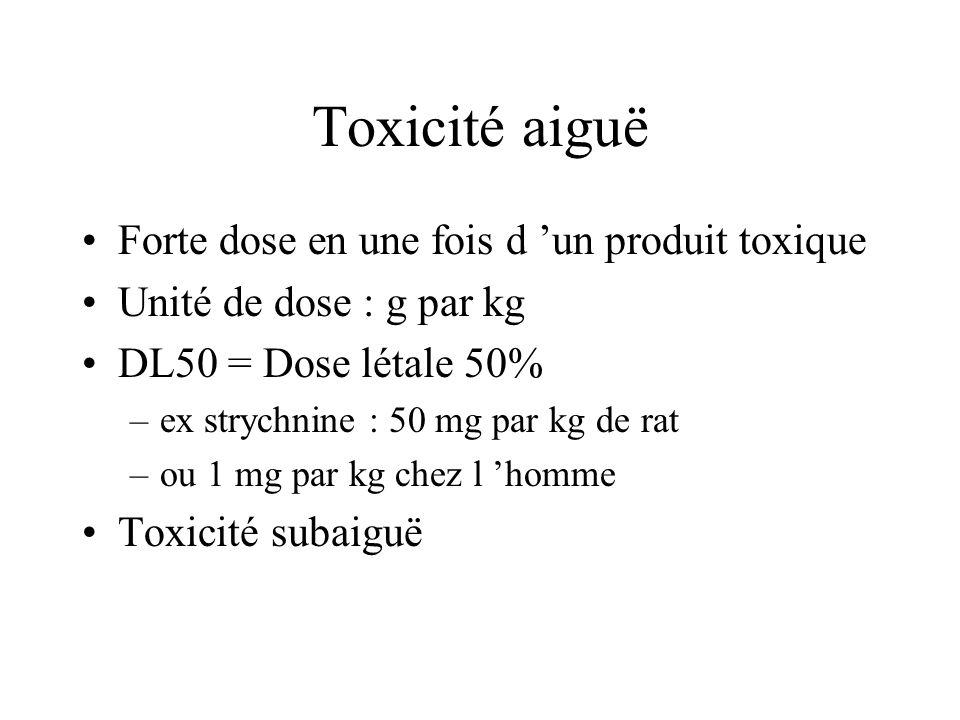 Toxicité aiguë Forte dose en une fois d un produit toxique Unité de dose : g par kg DL50 = Dose létale 50% –ex strychnine : 50 mg par kg de rat –ou 1 mg par kg chez l homme Toxicité subaiguë