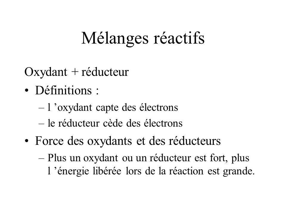 Mélanges réactifs Oxydant + réducteur Définitions : –l oxydant capte des électrons –le réducteur cède des électrons Force des oxydants et des réducteurs –Plus un oxydant ou un réducteur est fort, plus l énergie libérée lors de la réaction est grande.