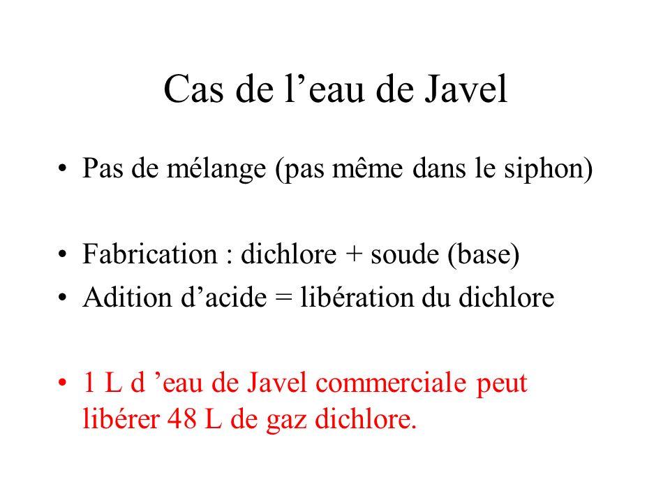Cas de leau de Javel Pas de mélange (pas même dans le siphon) Fabrication : dichlore + soude (base) Adition dacide = libération du dichlore 1 L d eau de Javel commerciale peut libérer 48 L de gaz dichlore.