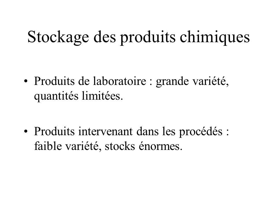 Stockage des produits chimiques Produits de laboratoire : grande variété, quantités limitées.