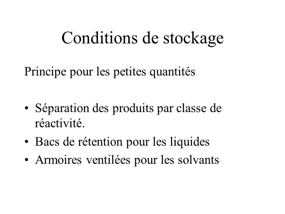 Conditions de stockage Principe pour les petites quantités Séparation des produits par classe de réactivité.