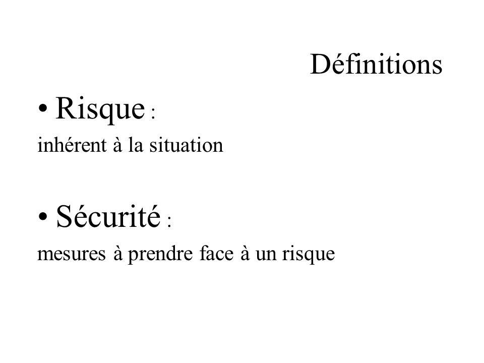 Définitions Risque : inhérent à la situation Sécurité : mesures à prendre face à un risque