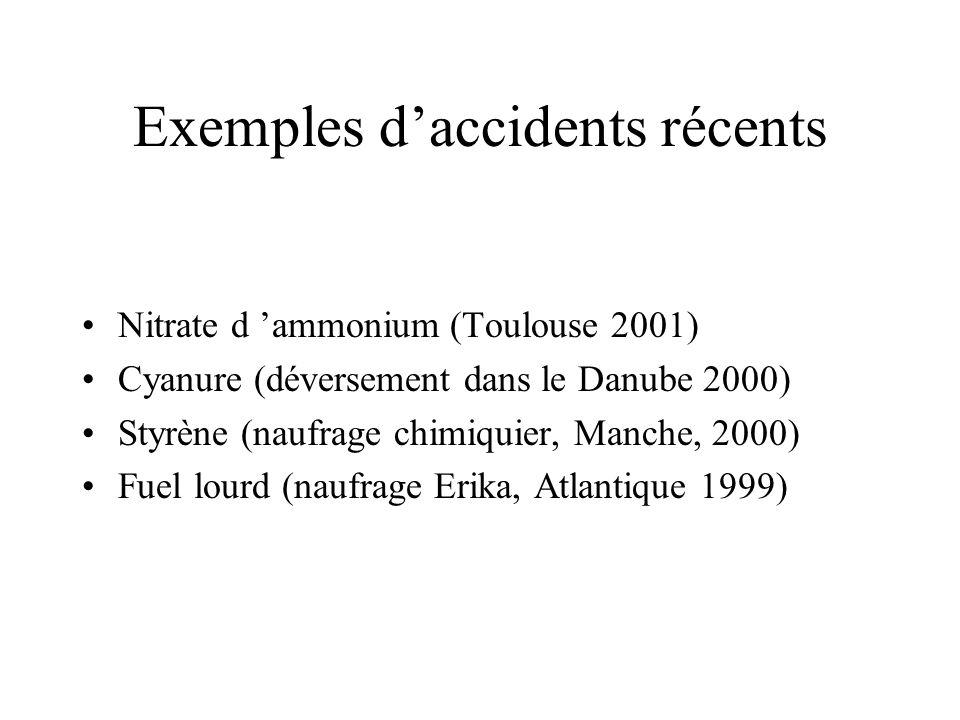 Exemples daccidents récents Nitrate d ammonium (Toulouse 2001) Cyanure (déversement dans le Danube 2000) Styrène (naufrage chimiquier, Manche, 2000) Fuel lourd (naufrage Erika, Atlantique 1999)