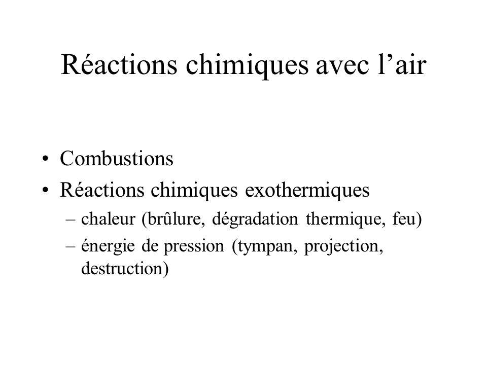 Réactions chimiques avec lair Combustions Réactions chimiques exothermiques –chaleur (brûlure, dégradation thermique, feu) –énergie de pression (tympan, projection, destruction)