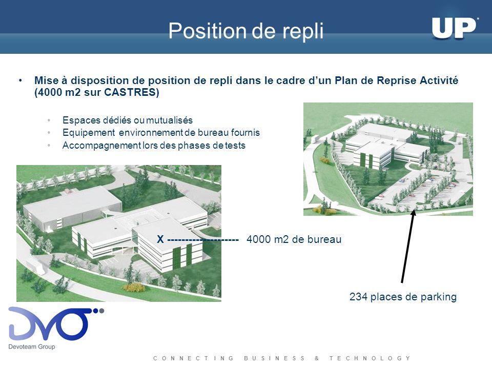C O N N E C T I N G B U S I N E S S & T E C H N O L O G Y Position de repli Mise à disposition de position de repli dans le cadre dun Plan de Reprise Activité (4000 m2 sur CASTRES) Espaces dédiés ou mutualisés Equipement environnement de bureau fournis Accompagnement lors des phases de tests X -------------------- 4000 m2 de bureau 234 places de parking
