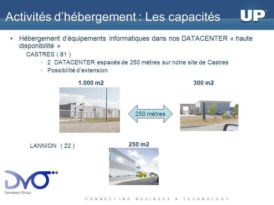 C O N N E C T I N G B U S I N E S S & T E C H N O L O G Y Activités dhébergement : Les capacités Hébergement déquipements informatiques dans nos DATACENTER « haute disponibilité » CASTRES ( 81 ) 2 DATACENTER espacés de 250 mètres sur notre site de Castres Possibilité dextension 250 mètres 300 m21.000 m2 LANNION ( 22 ) 250 m2