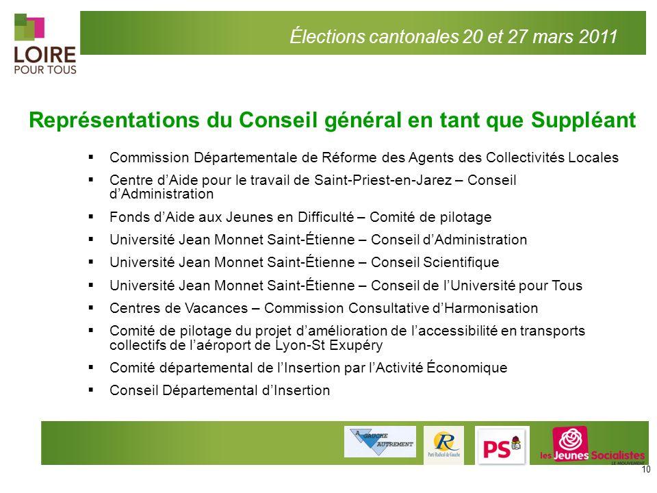 Représentations du Conseil général en tant que Suppléant Commission Départementale de Réforme des Agents des Collectivités Locales Centre dAide pour l