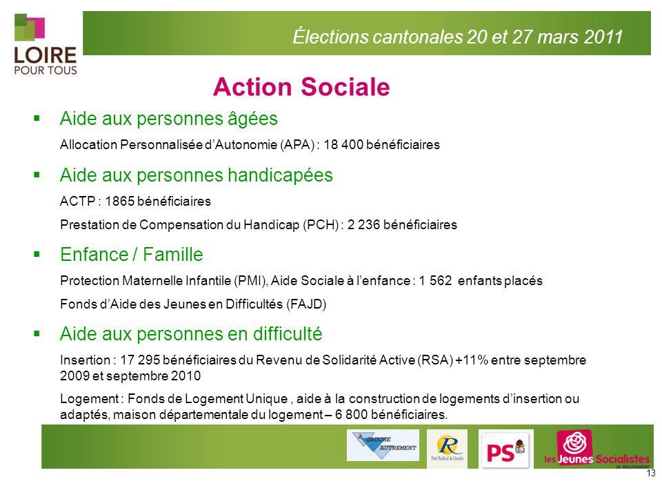 Action Sociale Élections cantonales 20 et 27 mars 2011 Aide aux personnes âgées Allocation Personnalisée dAutonomie (APA) : 18 400 bénéficiaires Aide