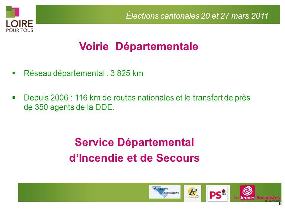 Voirie Départementale Élections cantonales 20 et 27 mars 2011 Réseau départemental : 3 825 km Depuis 2006 : 116 km de routes nationales et le transfer
