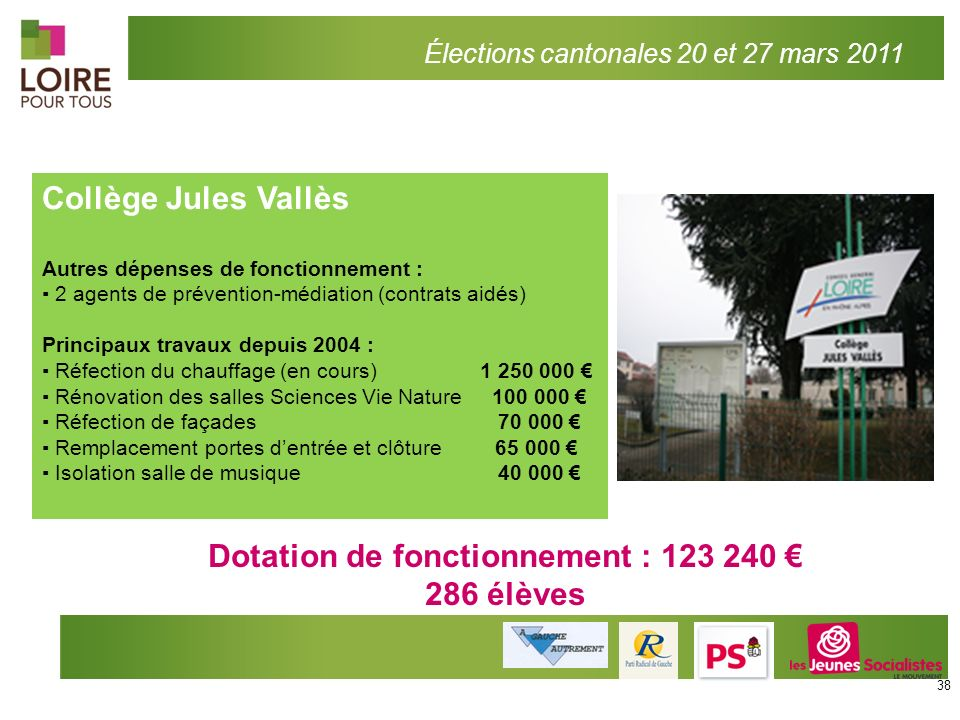 Collège Jules Vallès Autres dépenses de fonctionnement : 2 agents de prévention-médiation (contrats aidés) Principaux travaux depuis 2004 : Réfection