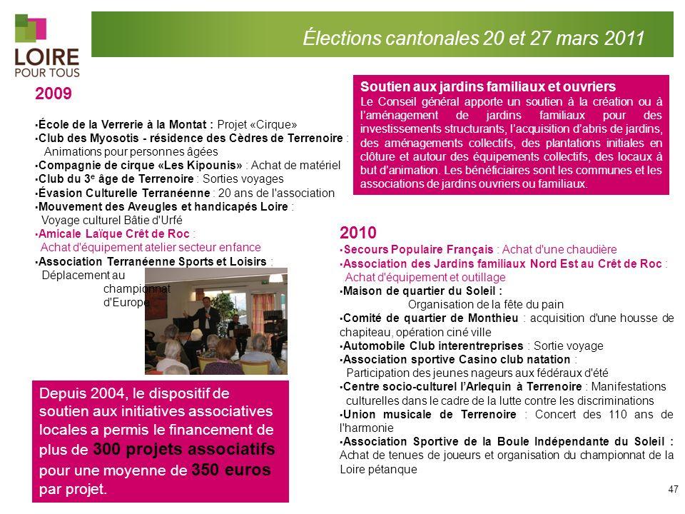 Élections cantonales 20 et 27 mars 2011 2009 École de la Verrerie à la Montat : Projet «Cirque» Club des Myosotis - résidence des Cèdres de Terrenoire