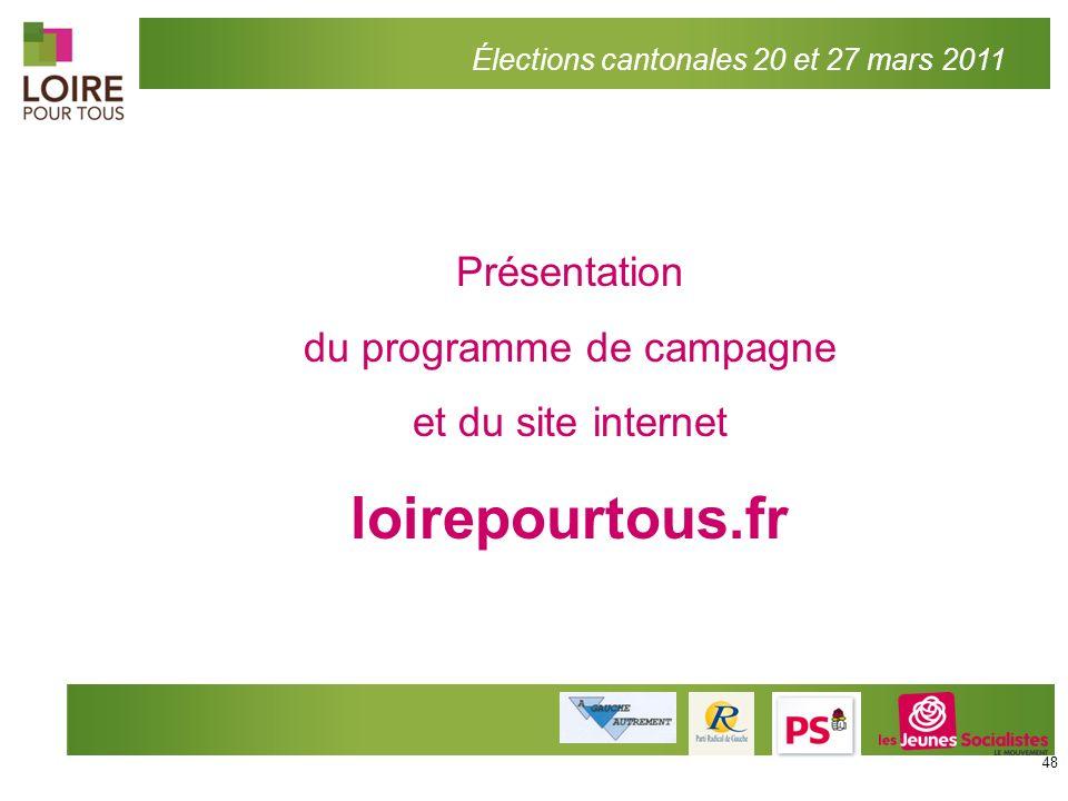 Présentation du programme de campagne et du site internet loirepourtous.fr Élections cantonales 20 et 27 mars 2011 48
