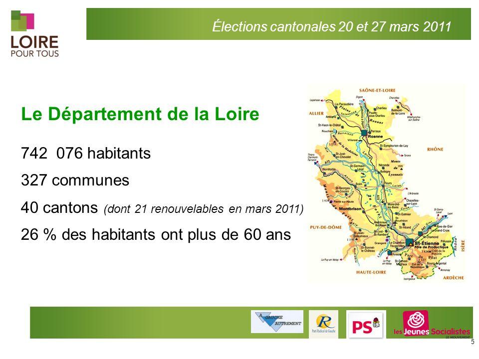 Le Département de la Loire 742 076 habitants 327 communes 40 cantons (dont 21 renouvelables en mars 2011) 26 % des habitants ont plus de 60 ans Électi