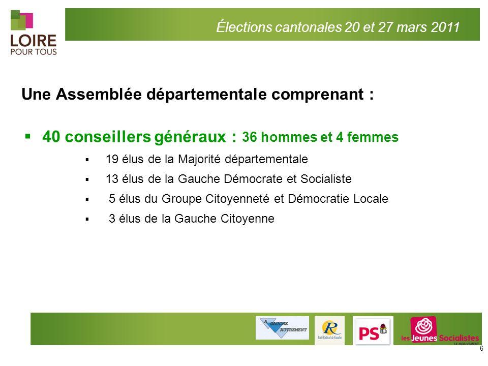 40 conseillers généraux : 36 hommes et 4 femmes 19 élus de la Majorité départementale 13 élus de la Gauche Démocrate et Socialiste 5 élus du Groupe Ci