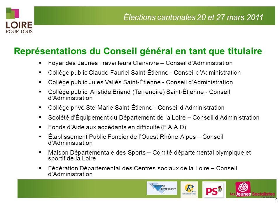 Représentations du Conseil général en tant que titulaire Foyer des Jeunes Travailleurs Clairvivre – Conseil dAdministration Collège public Claude Faur