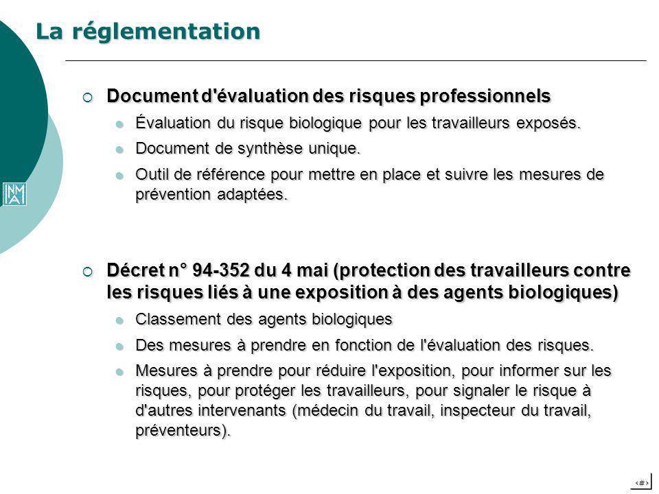 24 La réglementation Document d'évaluation des risques professionnels Document d'évaluation des risques professionnels Évaluation du risque biologique