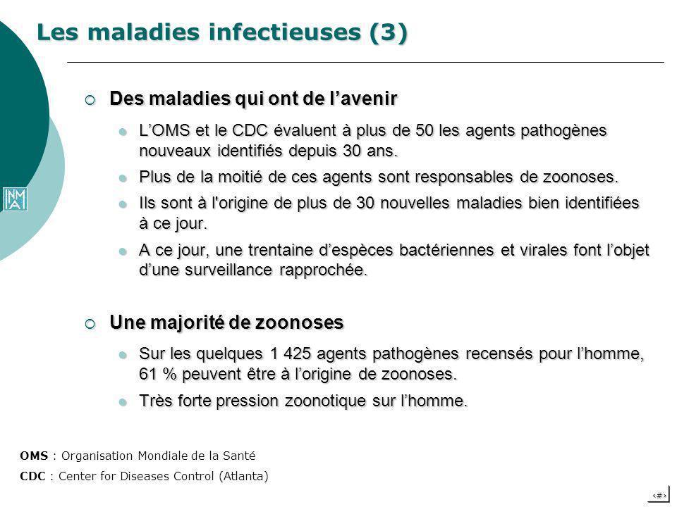7 Des maladies qui ont de lavenir Des maladies qui ont de lavenir LOMS et le CDC évaluent à plus de 50 les agents pathogènes nouveaux identifiés depui