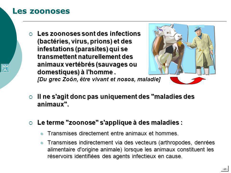 8 Les zoonoses Les zoonoses sont des infections (bactéries, virus, prions) et des infestations (parasites) qui se transmettent naturellement des anima