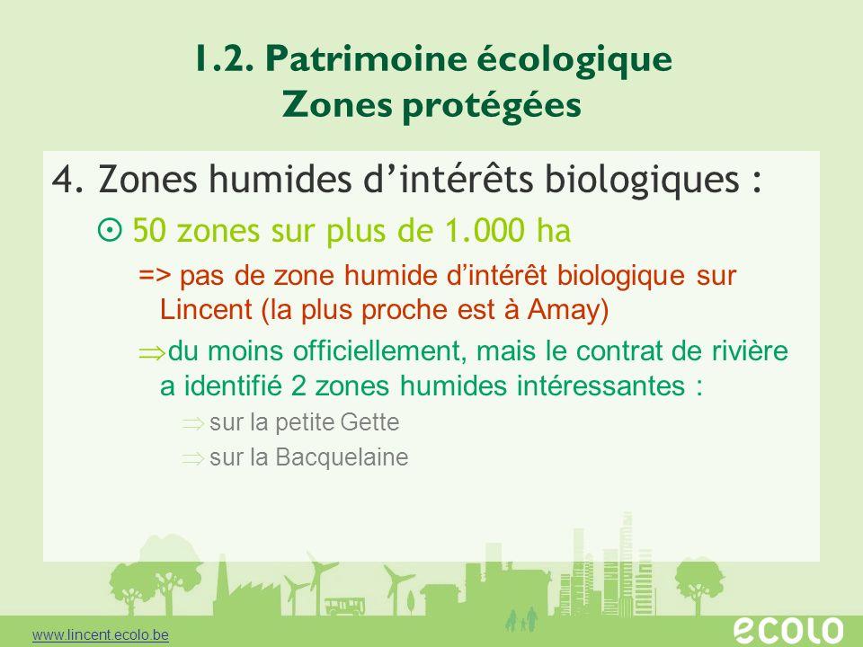 1.2. Patrimoine écologique Zones protégées 4. Zones humides dintérêts biologiques : 50 zones sur plus de 1.000 ha => pas de zone humide dintérêt biolo