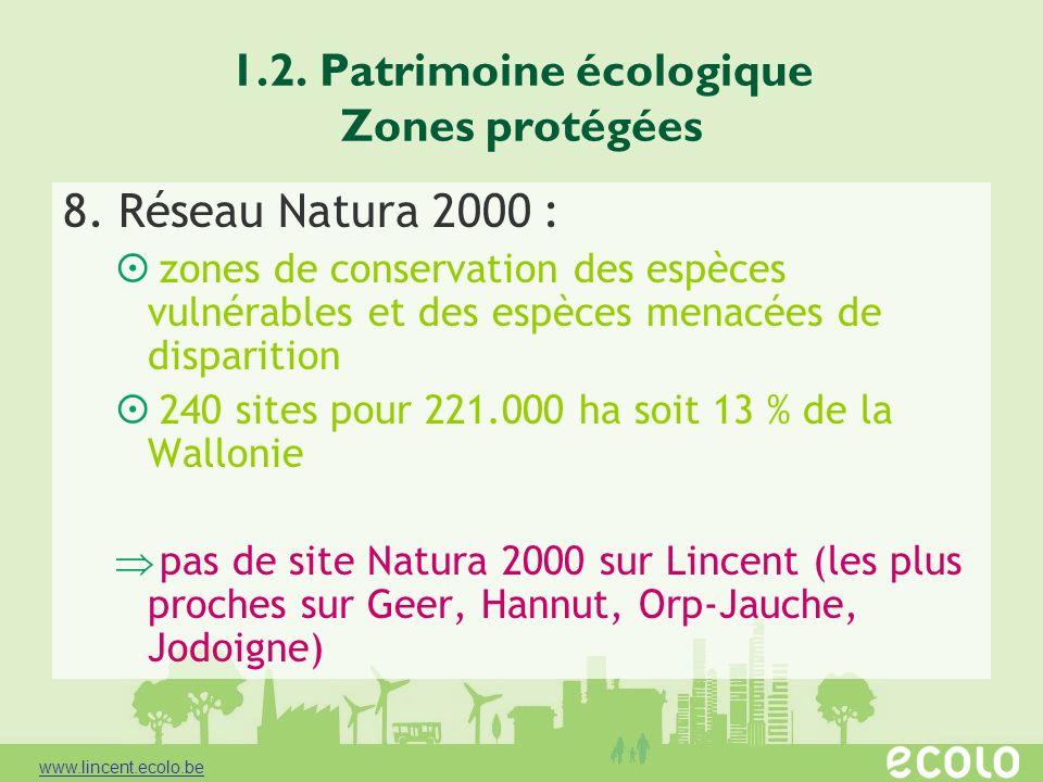 1.2. Patrimoine écologique Zones protégées 8. Réseau Natura 2000 : zones de conservation des espèces vulnérables et des espèces menacées de disparitio