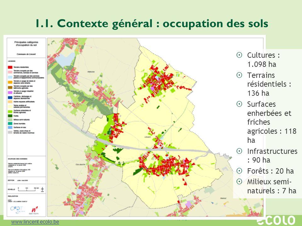 1.1. Contexte général : occupation des sols Cultures : 1.098 ha Terrains résidentiels : 136 ha Surfaces enherbées et friches agricoles : 118 ha Infras
