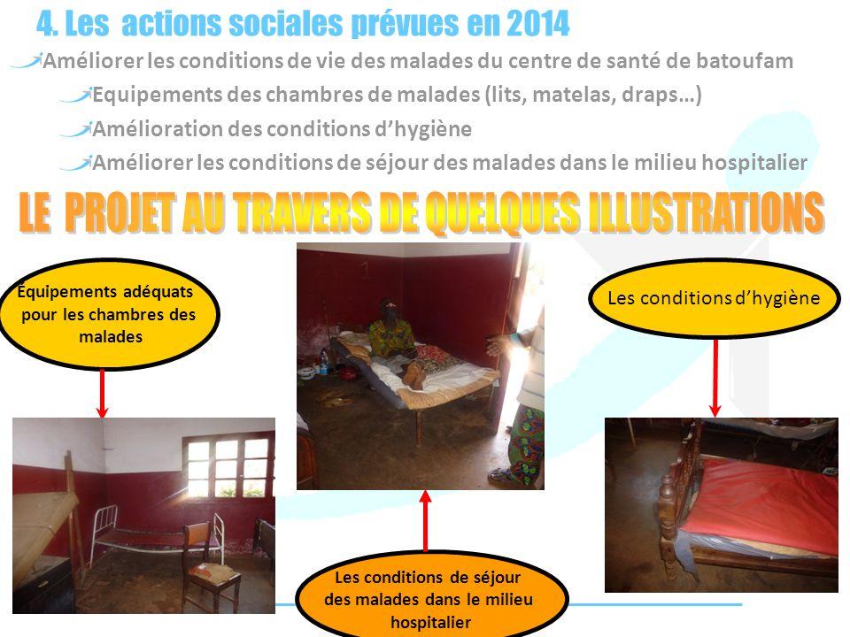 4. Les actions sociales prévues en 2014 Améliorer les conditions de vie des malades du centre de santé de batoufam Equipements des chambres de malades