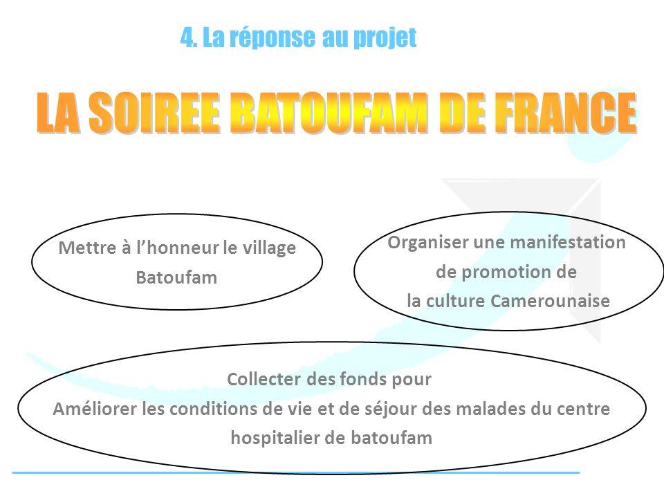 Mettre à lhonneur le village Batoufam Organiser une manifestation de promotion de la culture Camerounaise Collecter des fonds pour Améliorer les condi