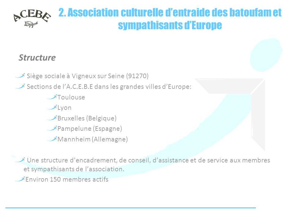 Siège sociale à Vigneux sur Seine (91270) Sections de lA.C.E.B.E dans les grandes villes dEurope: Toulouse Lyon Bruxelles (Belgique) Pampelune (Espagn