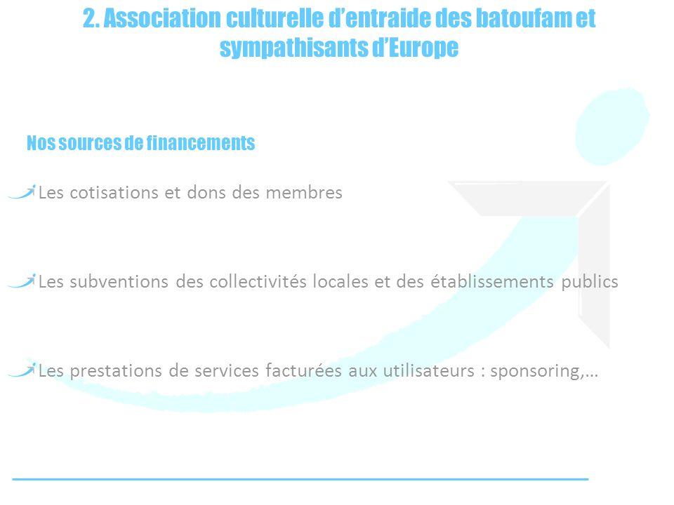 Nos sources de financements Les cotisations et dons des membres Les subventions des collectivités locales et des établissements publics Les prestation