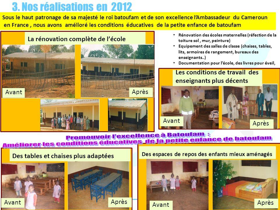 La rénovation complète de lécole 9 Avant Après Avant Après Des tables et chaises plus adaptées Avant Après Des espaces de repos des enfants mieux amén