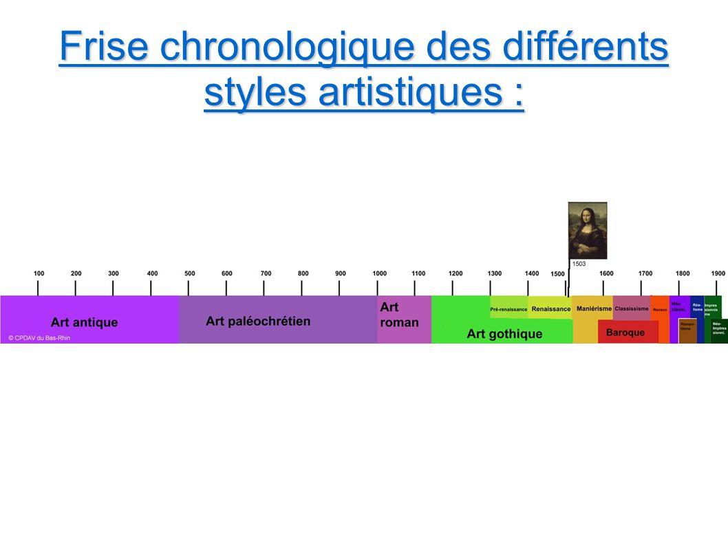 Frise chronologique des différents styles artistiques :