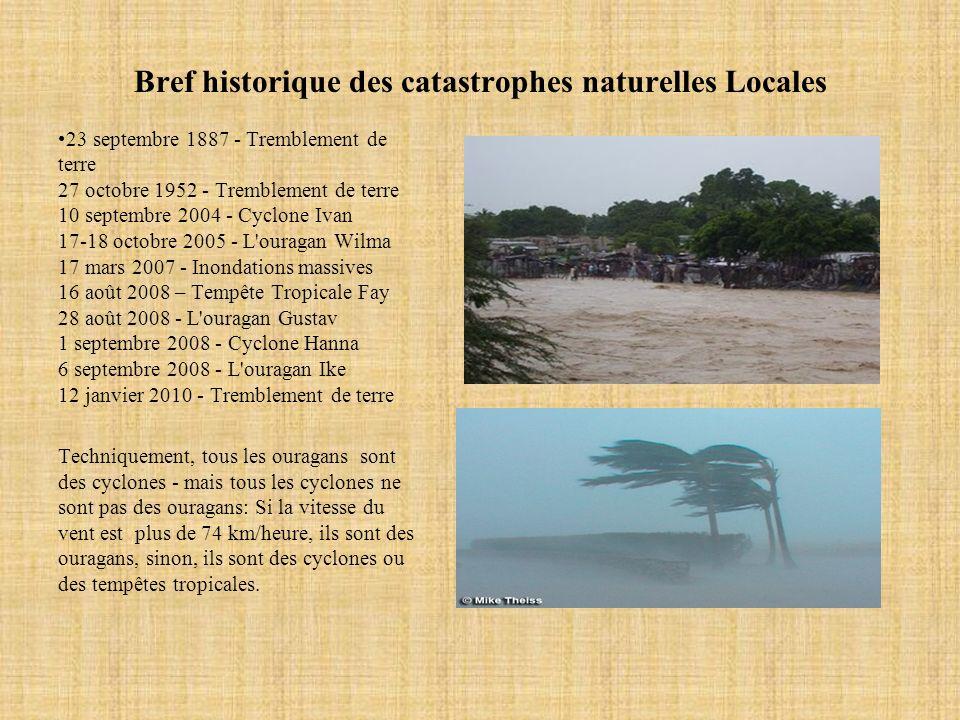 Bref historique des catastrophes naturelles Locales 23 septembre 1887 - Tremblement de terre 27 octobre 1952 - Tremblement de terre 10 septembre 2004