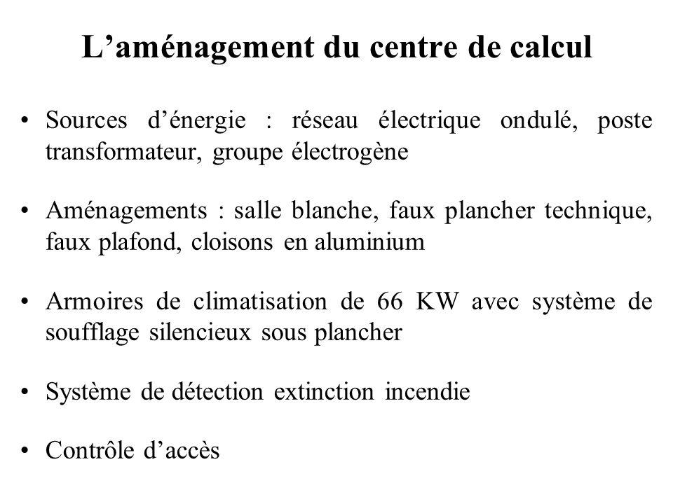 Laménagement du centre de calcul Sources dénergie : réseau électrique ondulé, poste transformateur, groupe électrogène Aménagements : salle blanche, f