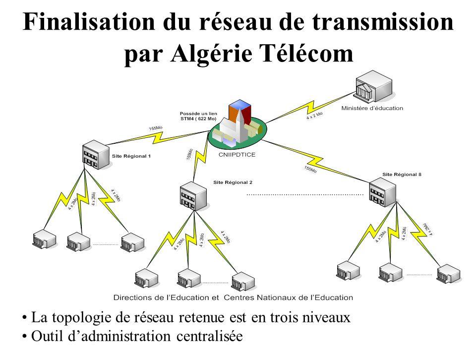 Finalisation du réseau de transmission par Algérie Télécom La topologie de réseau retenue est en trois niveaux Outil dadministration centralisée