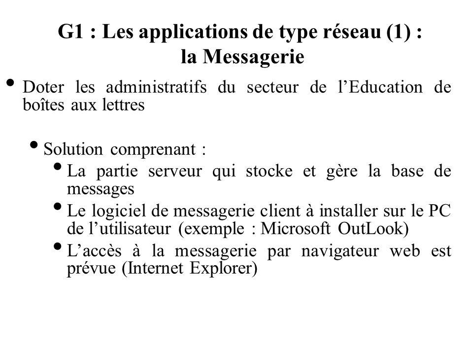 G1 : Les applications de type réseau (1) : la Messagerie Doter les administratifs du secteur de lEducation de boîtes aux lettres Solution comprenant :
