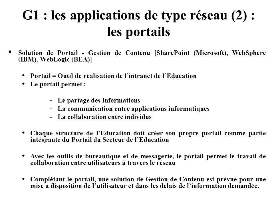 G1 : les applications de type réseau (2) : les portails Solution de Portail - Gestion de Contenu [SharePoint (Microsoft), WebSphere (IBM), WebLogic (B