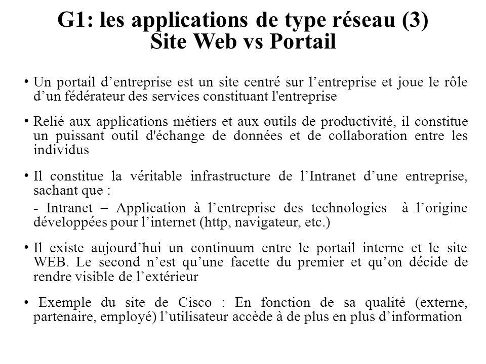 G1: les applications de type réseau (3) Site Web vs Portail Un portail dentreprise est un site centré sur lentreprise et joue le rôle dun fédérateur d