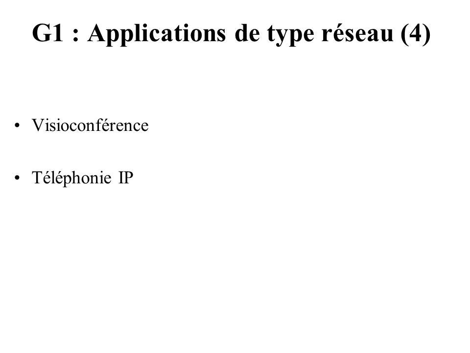 G1 : Applications de type réseau (4) Visioconférence Téléphonie IP