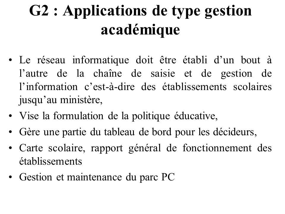 G2 : Applications de type gestion académique Le réseau informatique doit être établi dun bout à lautre de la chaîne de saisie et de gestion de linform
